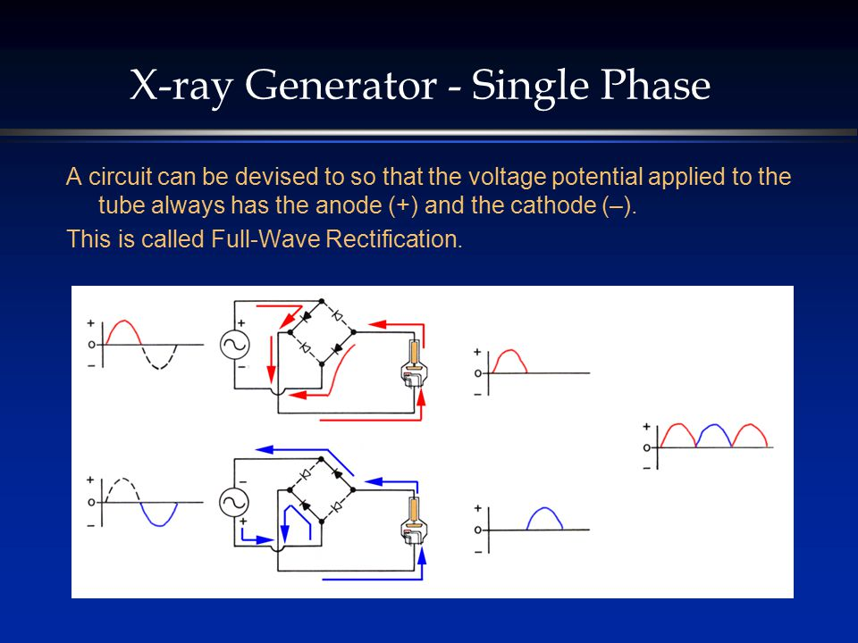 X-ray Generator - Single Phase