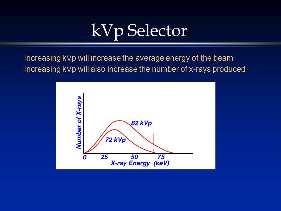 kVp Selector Increasing kVp will increase the average energy of the beam.