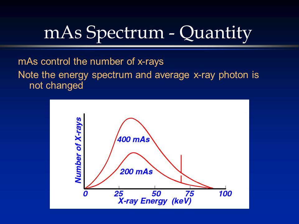 mAs Spectrum - Quantity