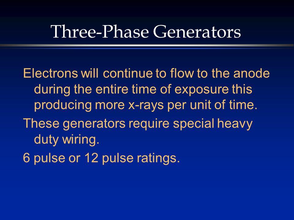 Three-Phase Generators