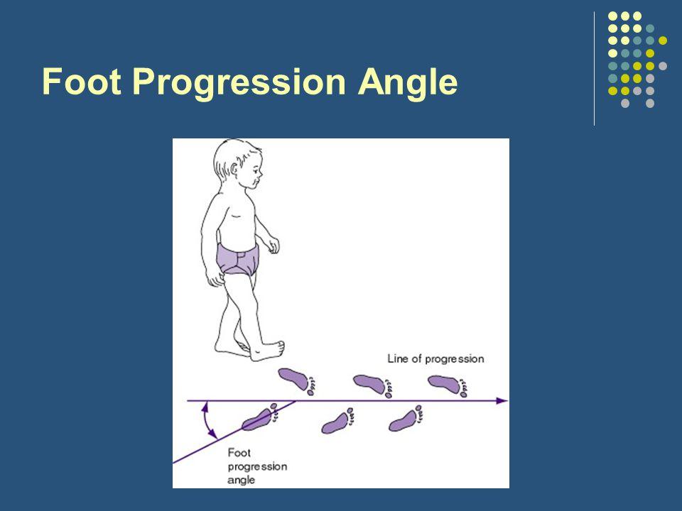 Foot Progression Angle