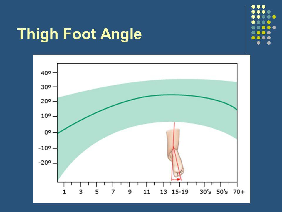 Thigh Foot Angle
