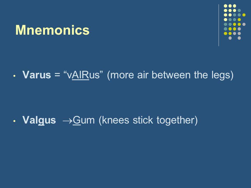 Mnemonics Varus = vAIRus (more air between the legs)