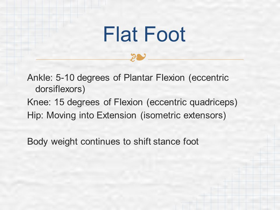 Flat Foot Ankle: 5-10 degrees of Plantar Flexion (eccentric dorsiflexors) Knee: 15 degrees of Flexion (eccentric quadriceps)