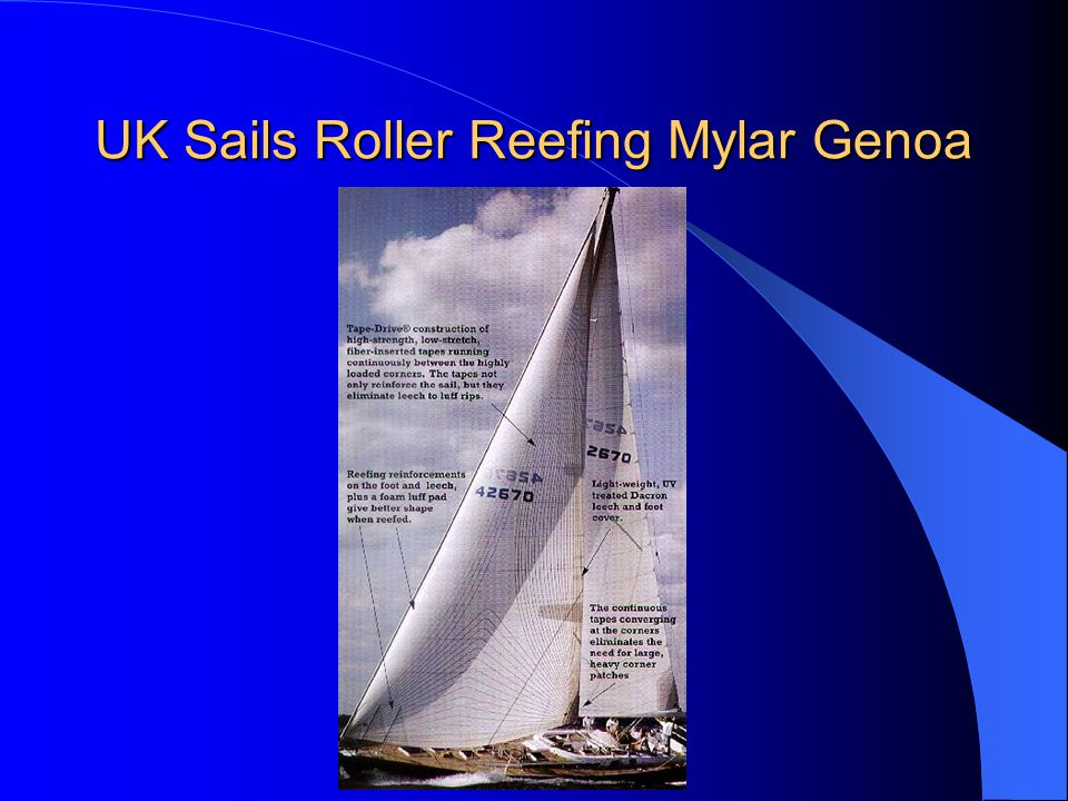 UK Sails Roller Reefing Mylar Genoa