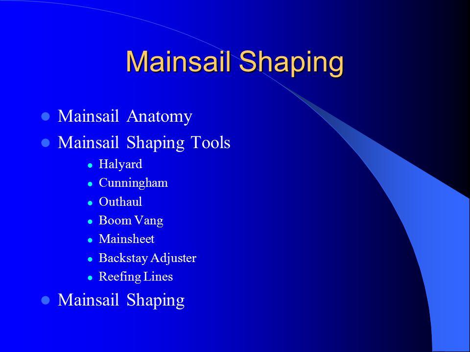 Mainsail Shaping Mainsail Anatomy Mainsail Shaping Tools