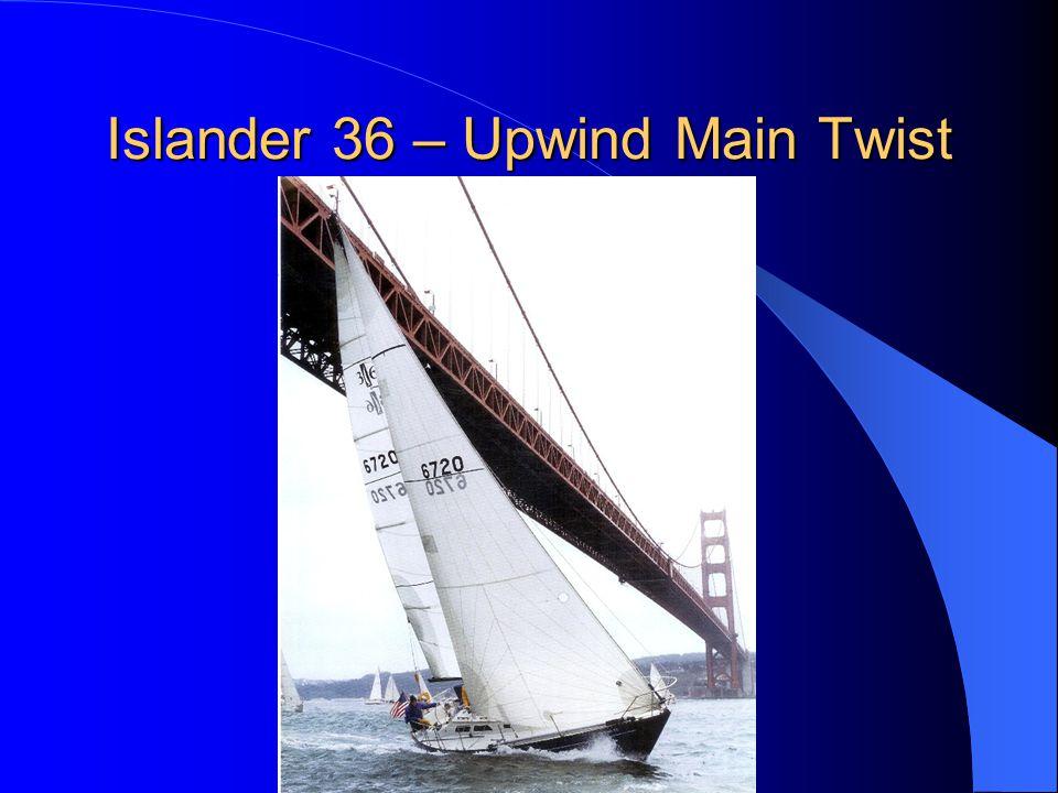 Islander 36 – Upwind Main Twist