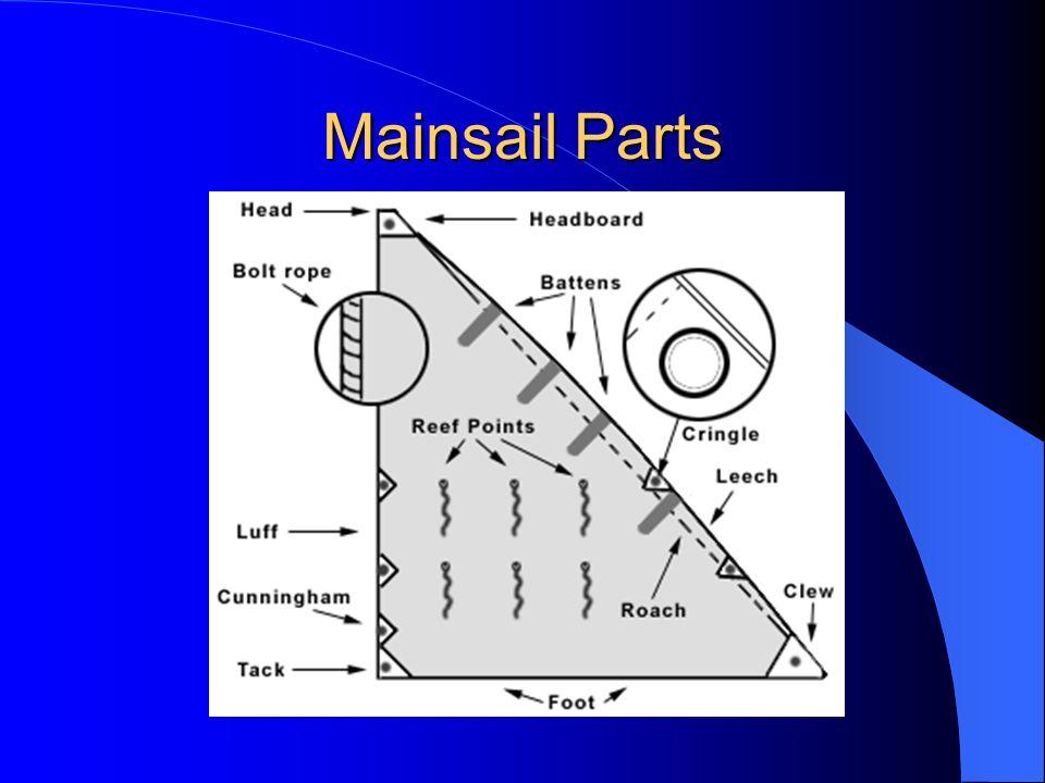 Mainsail Parts