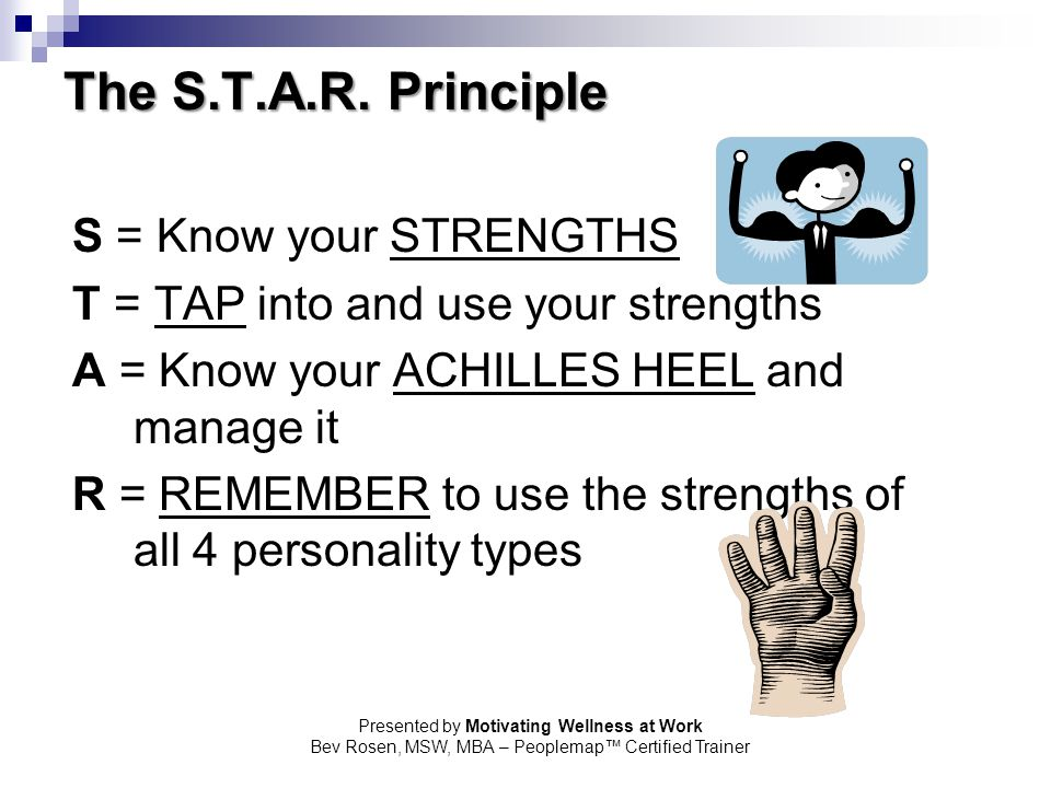 The S.T.A.R. Principle S = Know your STRENGTHS
