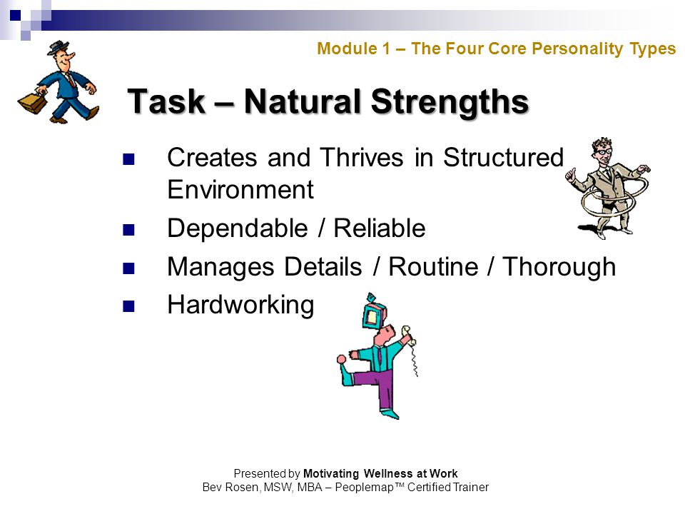 Task – Natural Strengths