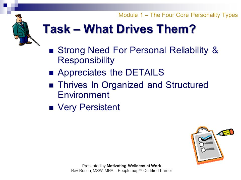 Module 1 – The Four Core Personality Types