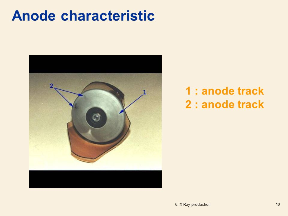 Anode characteristic 1 : anode track 2 : anode track