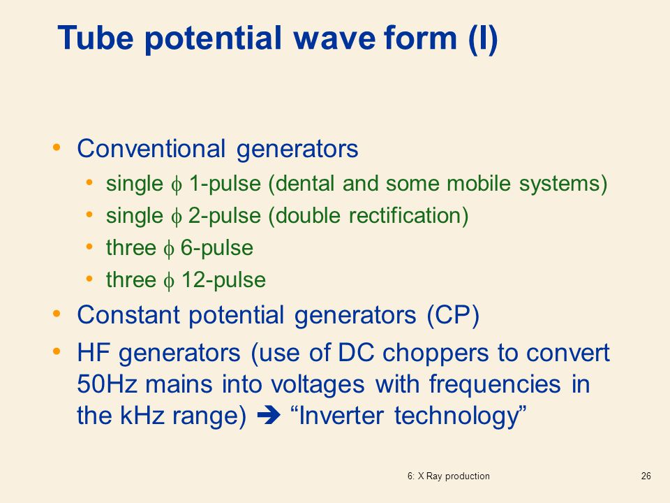 Tube potential wave form (I)