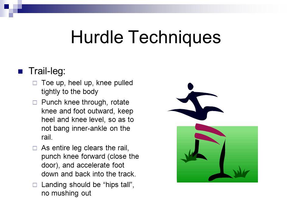 Hurdle Techniques Trail-leg: