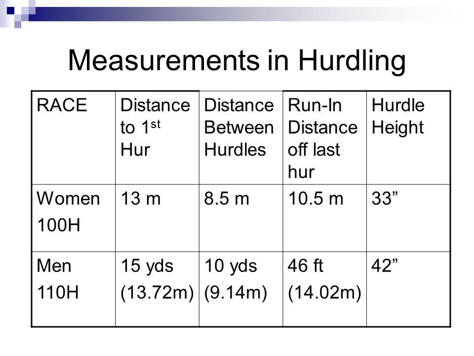 Measurements in Hurdling