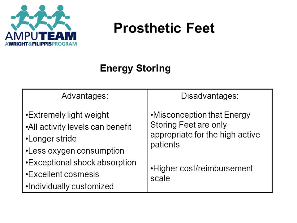 Prosthetic Feet Energy Storing Advantages: Extremely light weight