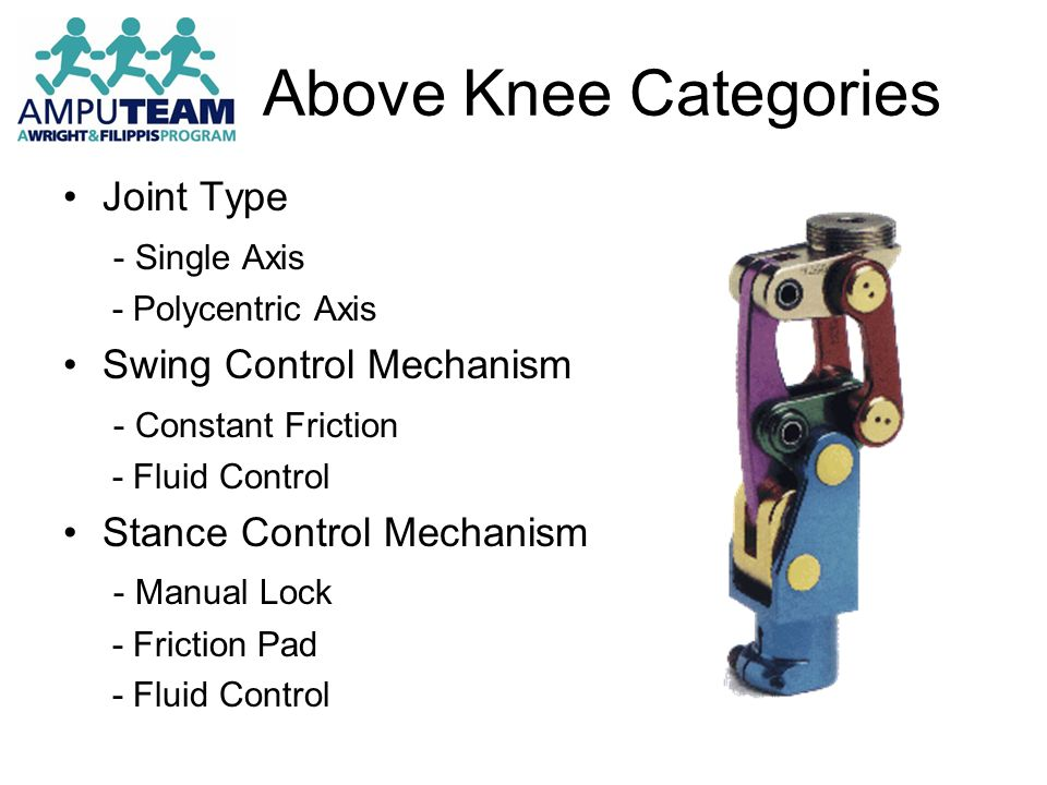Above Knee Categories Joint Type - Single Axis Swing Control Mechanism