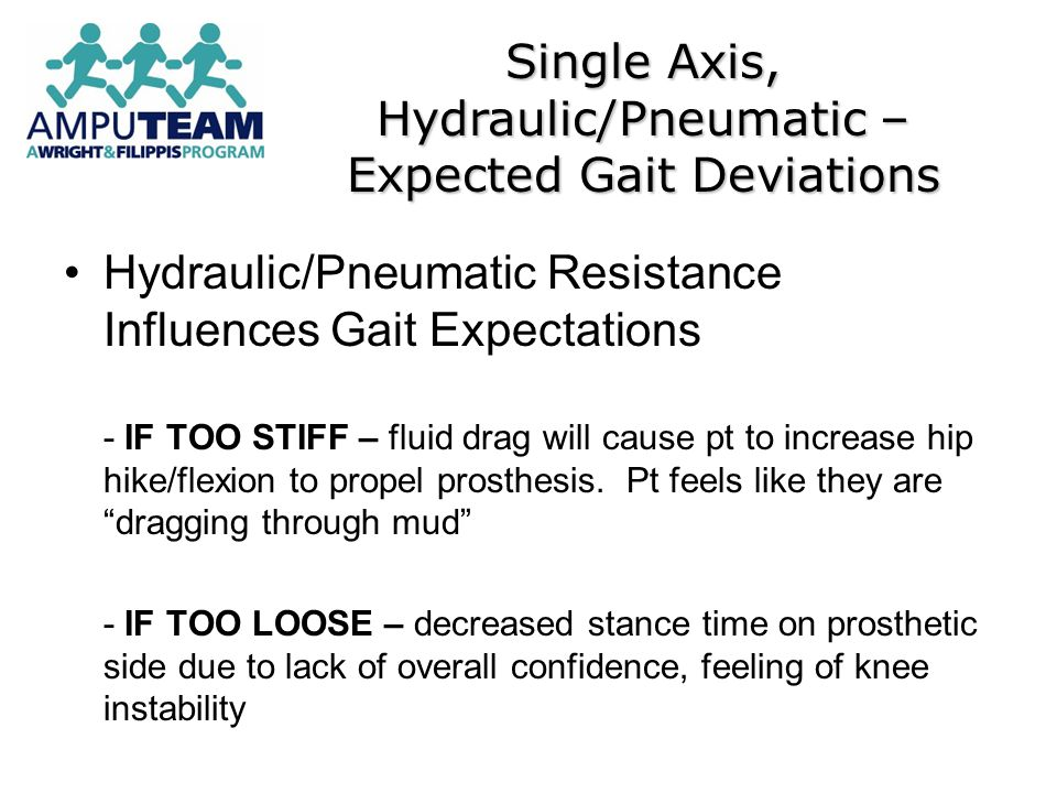 Single Axis, Hydraulic/Pneumatic – Expected Gait Deviations
