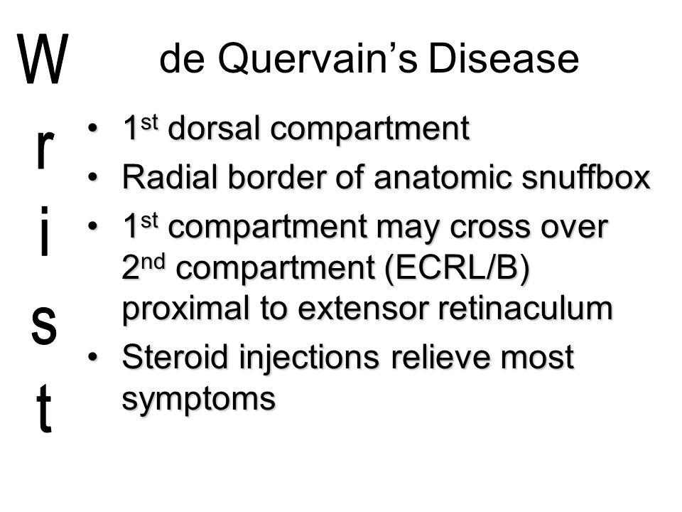 de Quervain's Disease 1st dorsal compartment Wrist