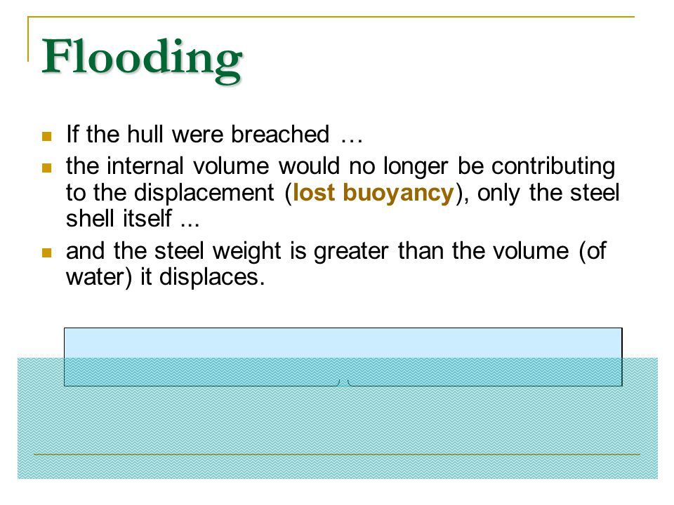 Flooding If the hull were breached …