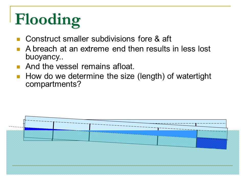 Flooding Construct smaller subdivisions fore & aft