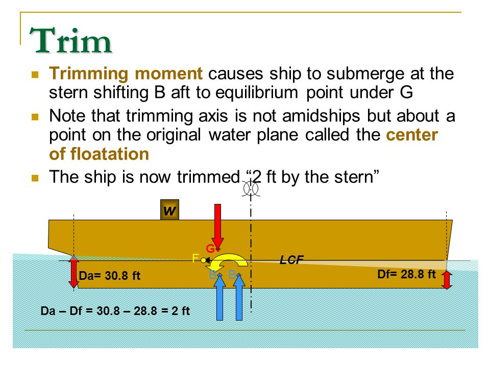 Trim Trimming moment causes ship to submerge at the stern shifting B aft to equilibrium point under G.