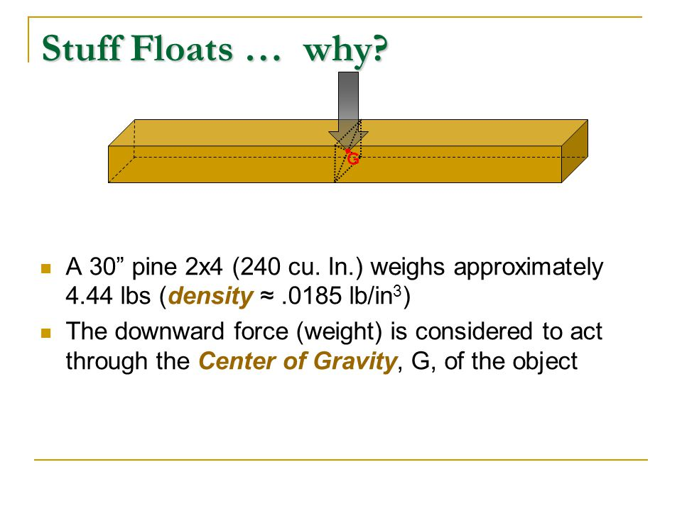 Stuff Floats … why G. A 30 pine 2x4 (240 cu. In.) weighs approximately 4.44 lbs (density ≈ .0185 lb/in3)