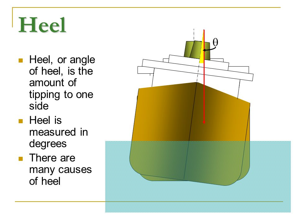 Heel q Heel, or angle of heel, is the amount of tipping to one side