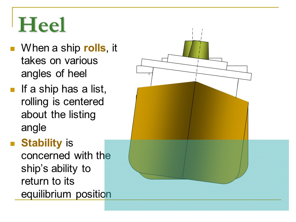 Heel When a ship rolls, it takes on various angles of heel