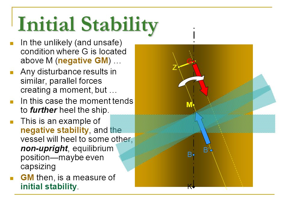 Initial Stability In the unlikely (and unsafe) condition where G is located above M (negative GM) …