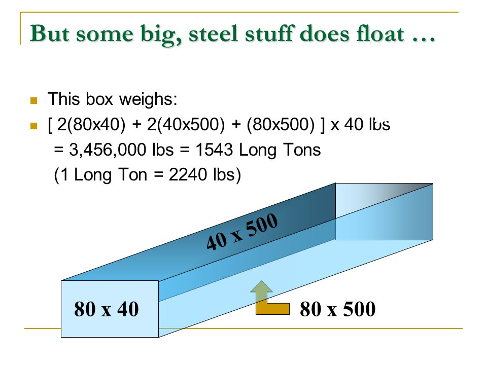 But some big, steel stuff does float …