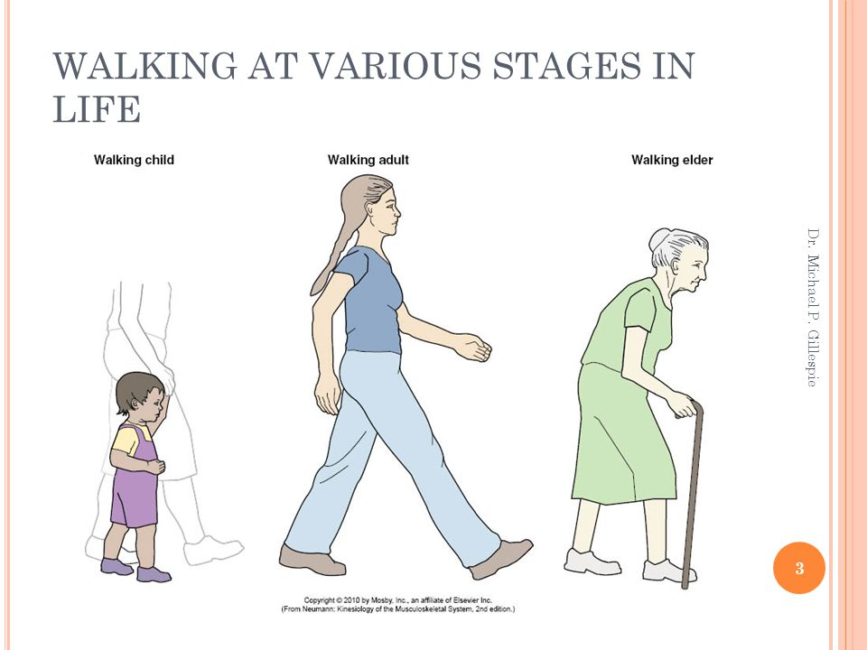 WALKING AT VARIOUS STAGES IN LIFE