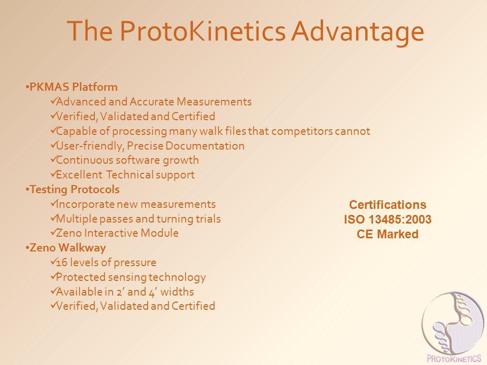 The ProtoKinetics Advantage