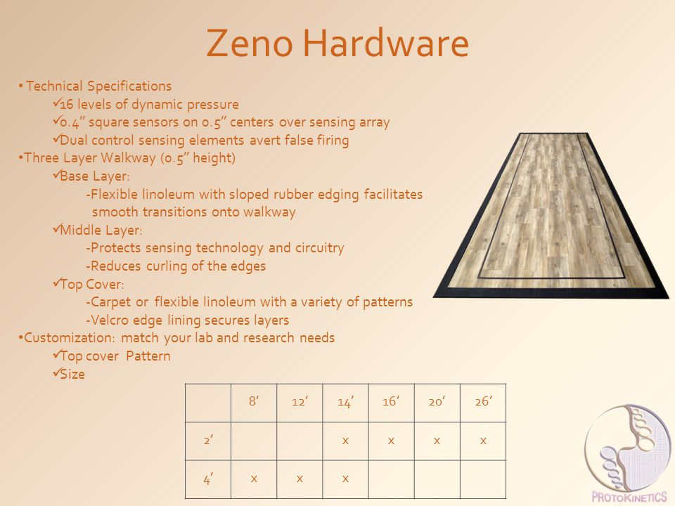 Zeno Hardware Technical Specifications 16 levels of dynamic pressure