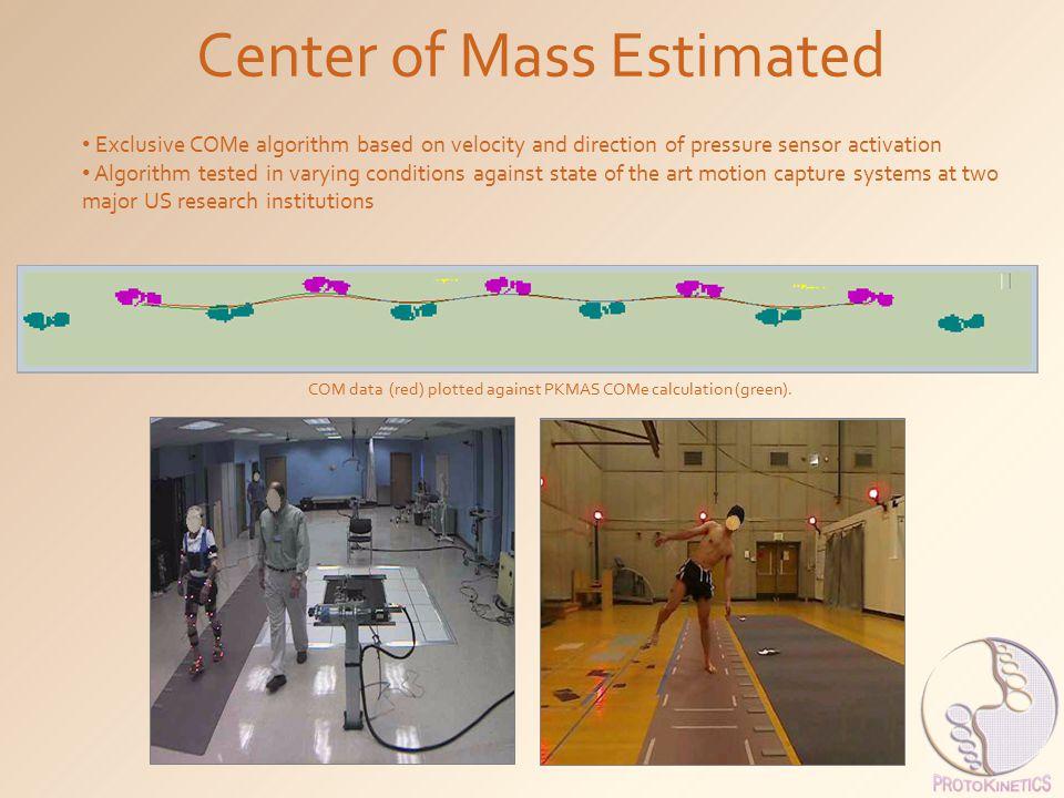 Center of Mass Estimated