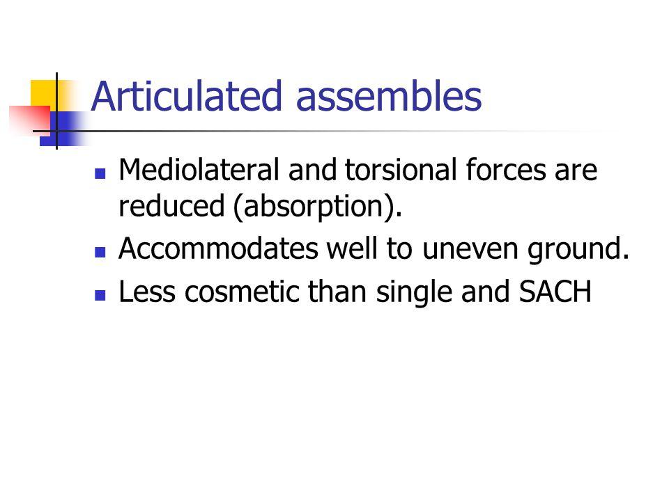 Articulated assembles