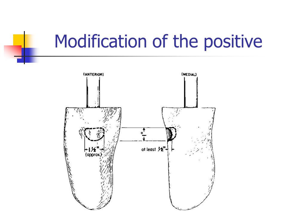 Modification of the positive