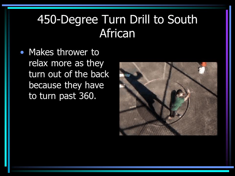 450-Degree Turn Drill to South African