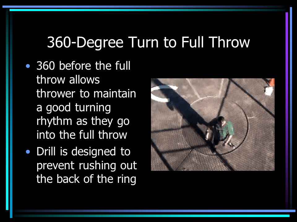 360-Degree Turn to Full Throw