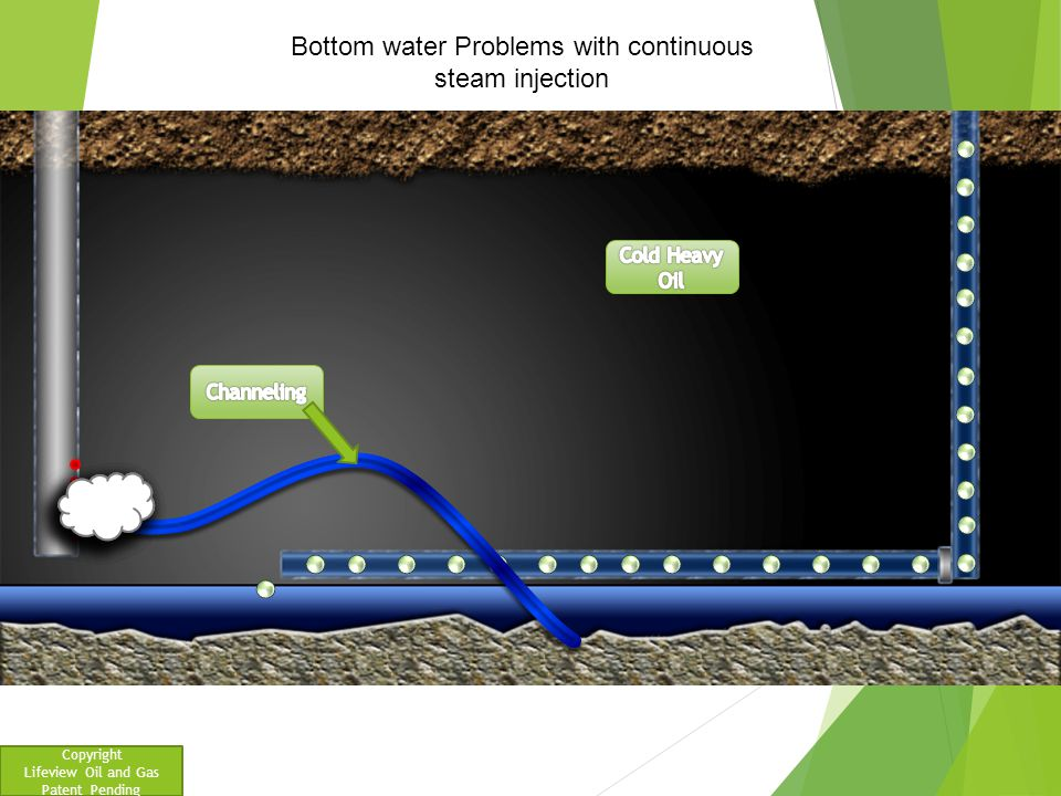 Bottom water Problems with continuous steam injection