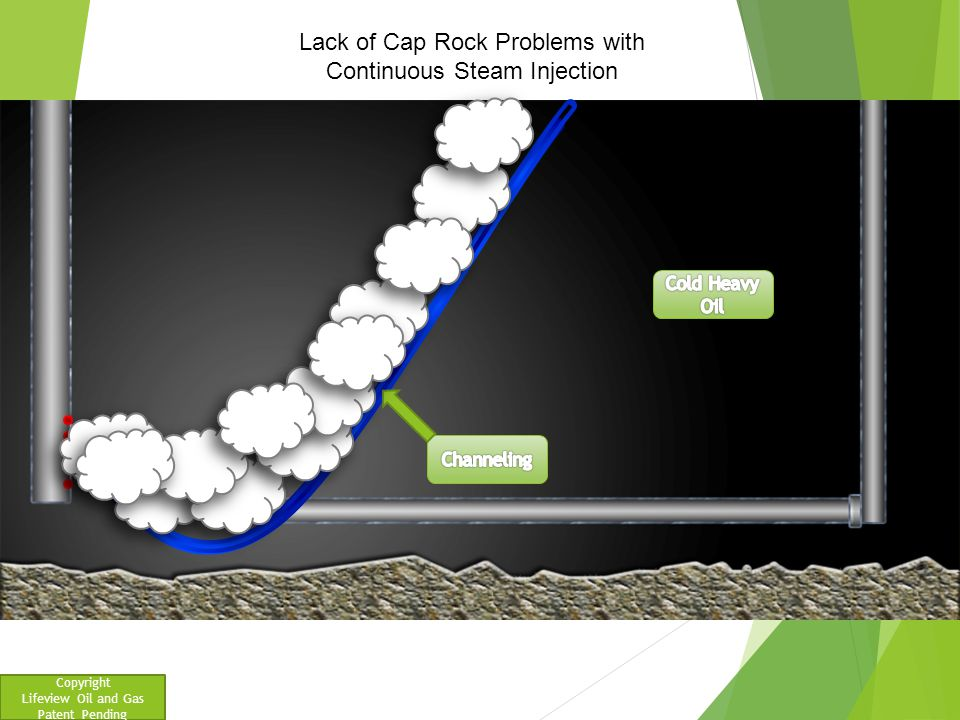 Lack of Cap Rock Problems with Continuous Steam Injection