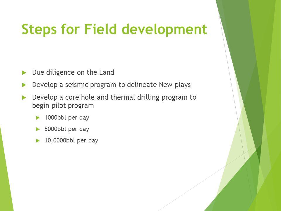 Steps for Field development