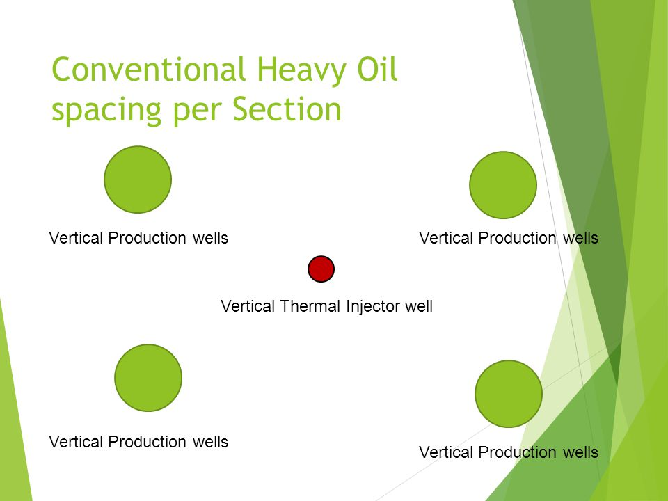 Conventional Heavy Oil spacing per Section