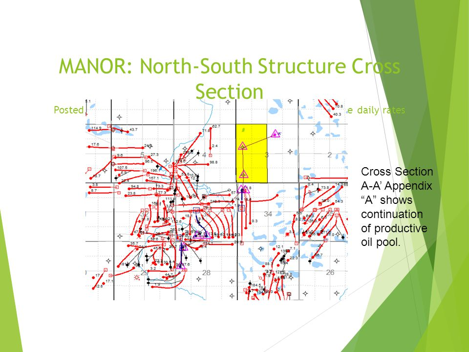 MANOR: North-South Structure Cross Section Posted production values in barrels per day – 1st month average daily rates
