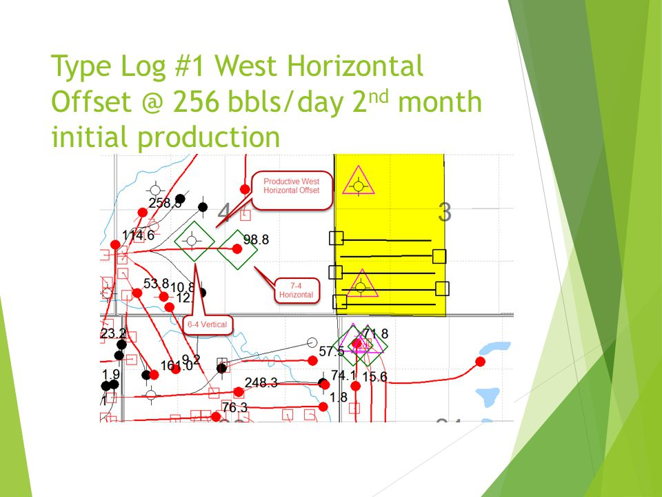 Type Log #1 West Horizontal Offset @ 256 bbls/day 2nd month initial production