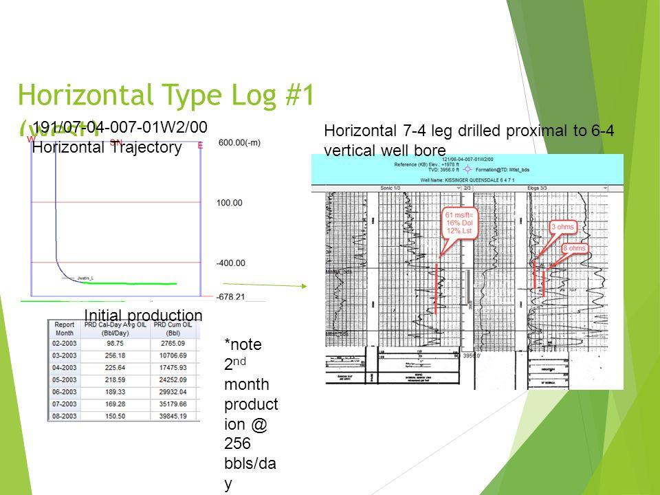 Horizontal Type Log #1 (west)