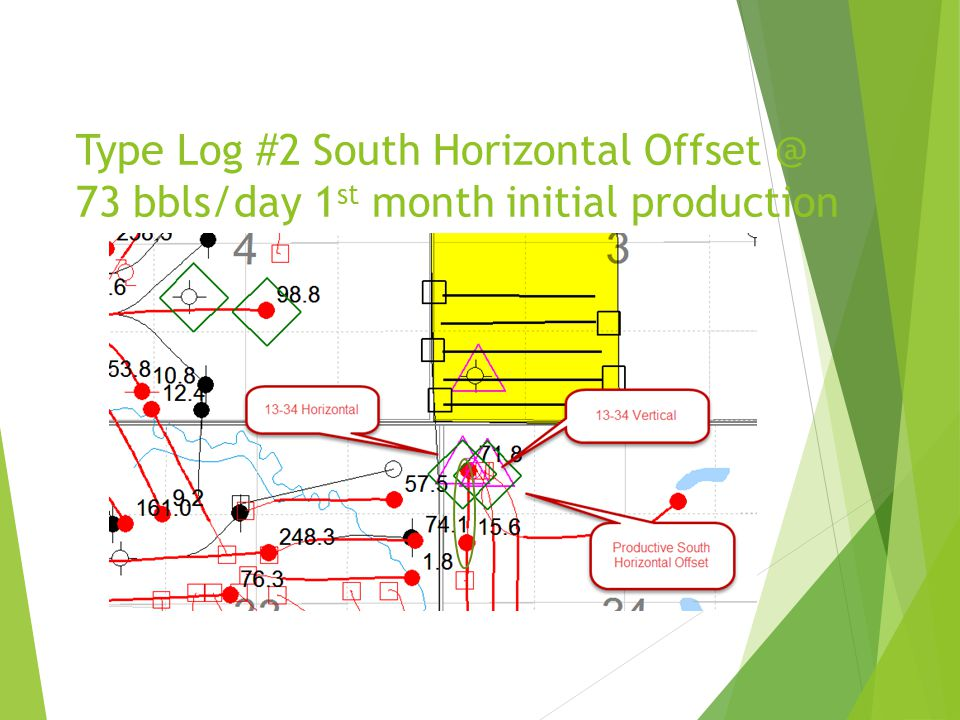 Type Log #2 South Horizontal Offset @ 73 bbls/day 1st month initial production