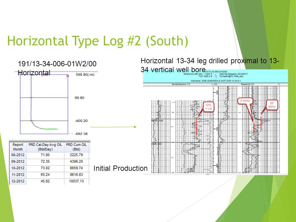 Horizontal Type Log #2 (South)