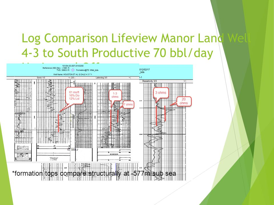 Log Comparison Lifeview Manor Land Well 4-3 to South Productive 70 bbl/day Horizontal Offset