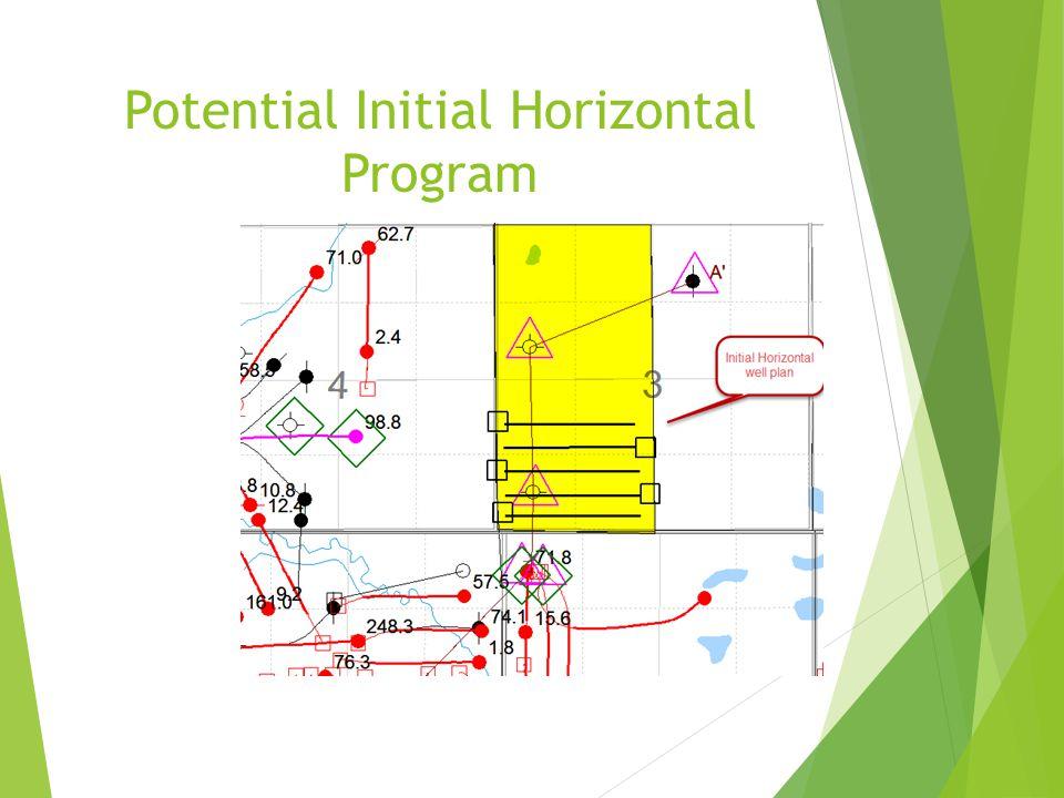 Potential Initial Horizontal Program